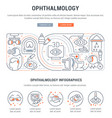 ophthalmology vector image