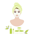 Cosmetic Face Care vector image vector image