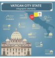 Vatican infographics statistical data sights vector image vector image