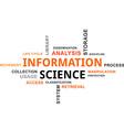 word cloud information science vector image