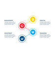 infographic with 4 circle elements can be used vector image vector image
