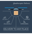 Quadrocopter delivery flat infographic vector image vector image