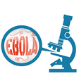 Microscope with Ebola virus vector image
