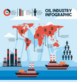 oil industry infographic map countries population vector image