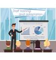 staff training and adaptation