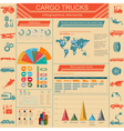 Cargo transportation infographics trucks lorry vector image