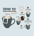 how to pour over coffee portable sketch vector image vector image