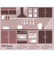 Kitchen interior flat infographic design vector image vector image