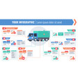 cargo logistic horizontal infographic vector image vector image