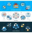 Network Security Banner Set vector image vector image