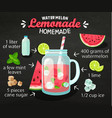 recipe of homemade watermelon lemonade vector image