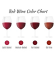 Red wine color chart Hand drawn wine glasses vector image vector image