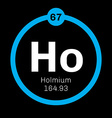 Holmium chemical element vector image vector image