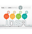 How to create a creative idea - web template of vector image vector image