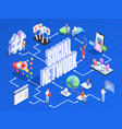 isometric social network composition vector image vector image