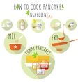 How to cook pancakes recipe flat style with long vector image
