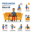 freelancer infographic elements a man works at vector image vector image