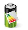 Battery with Energy saving certificate vector image