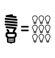 Energy saving lamps vs incandescent light bulbs vector image vector image