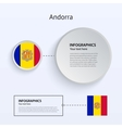Andorra Country Set of Banners vector image vector image
