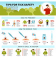 tick bite infographic human protection from vector image vector image