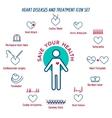 Human Heart Disease vector image