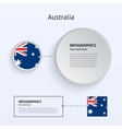 Australia Country Set of Banners vector image