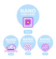 main components for nano chip card development vector image vector image