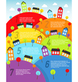 Rainbow landscape with small town vector image vector image