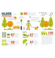 Older Person Concept vector image