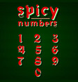 modern spicy font for any use vector image