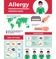 allergy infographic set vector image vector image