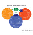 furfuryl alcohol vector image