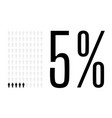 five percent people chart graphic 5 percentage vector image