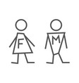 man and lady toilet sign editable stroke eps 10 vector image