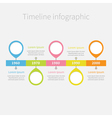 Timeline Infographic with placemarks and text vector image