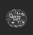 keto diet hand drawn banner ketogenic food low vector image vector image