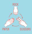 hand game rock scissors paper rules gestures vector image