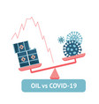 scales with oil barrels and coronavirus concept vector image