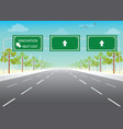 road sign with innovation next exit words on vector image vector image
