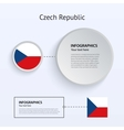 Czech Republic Country Set of Banners vector image