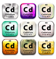 An icon showing the element Cadmium vector image vector image