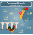 Portugal infographics statistical data sights vector image