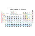 periodic table of the elements vector image vector image