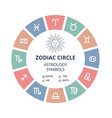 zodiac circle - astrology symbols arranged in vector image
