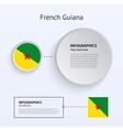 French Guiana Country Set of Banners vector image