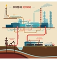 Crude oil refining vector image