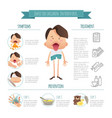 infected children enterovirus hand-foot-mouth vector image