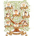 Family tree with portraits of family members vector image vector image