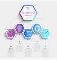 modern hexagon infographic vector image